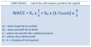 CMPC/WACC - Calcul du coût moyen pondéré du capital